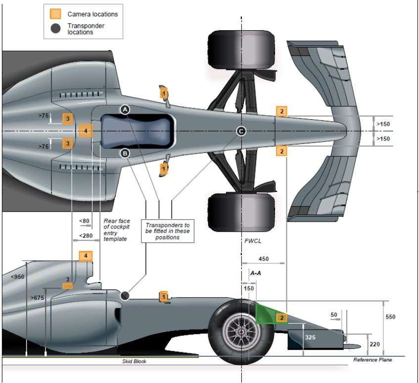 camera-locations-formula-1-2017-fia-technical-regulation