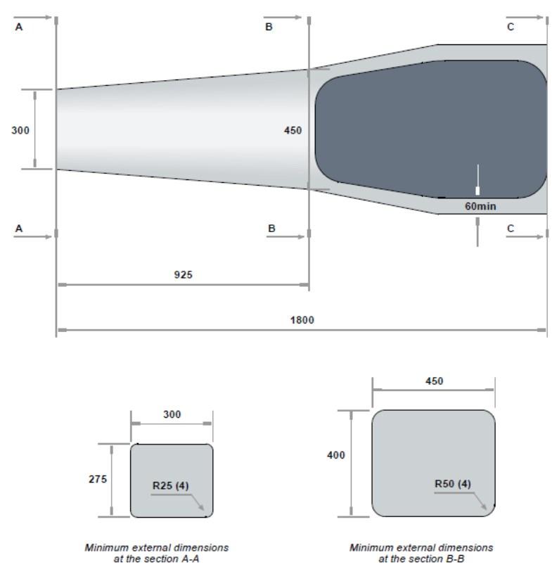 survival-cell-dimensions-formula-1-2017-technical-regulations-fia