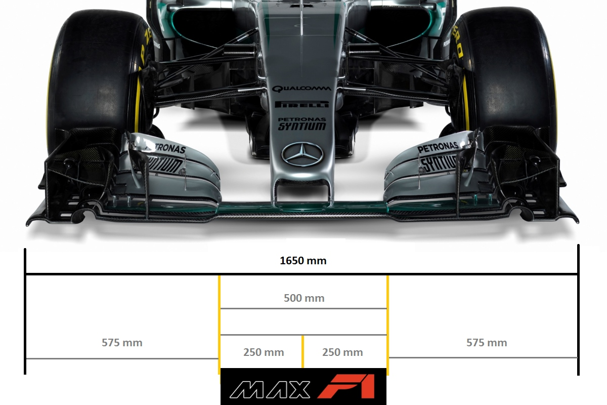 F1 front wing 2016 explained