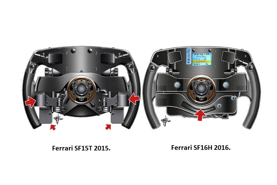 Usporedba prošlogodišnjeg i ovogodišnjeg upravljača na Ferrarijevim F1 bolidima, Foto: G.Piola