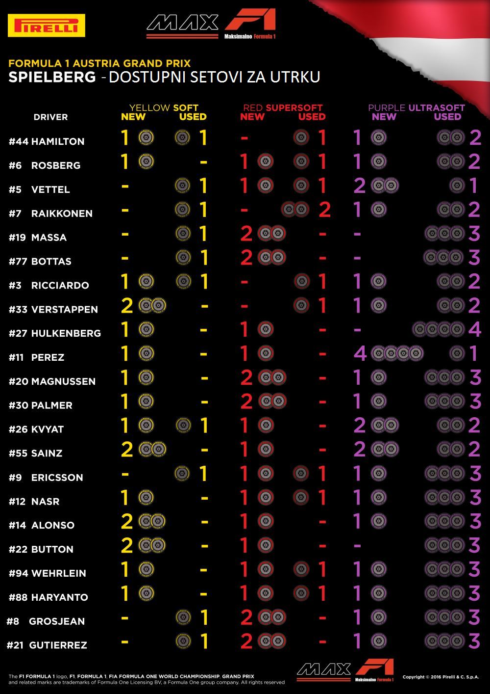 09-Austria-Sets-Available-for-the-race