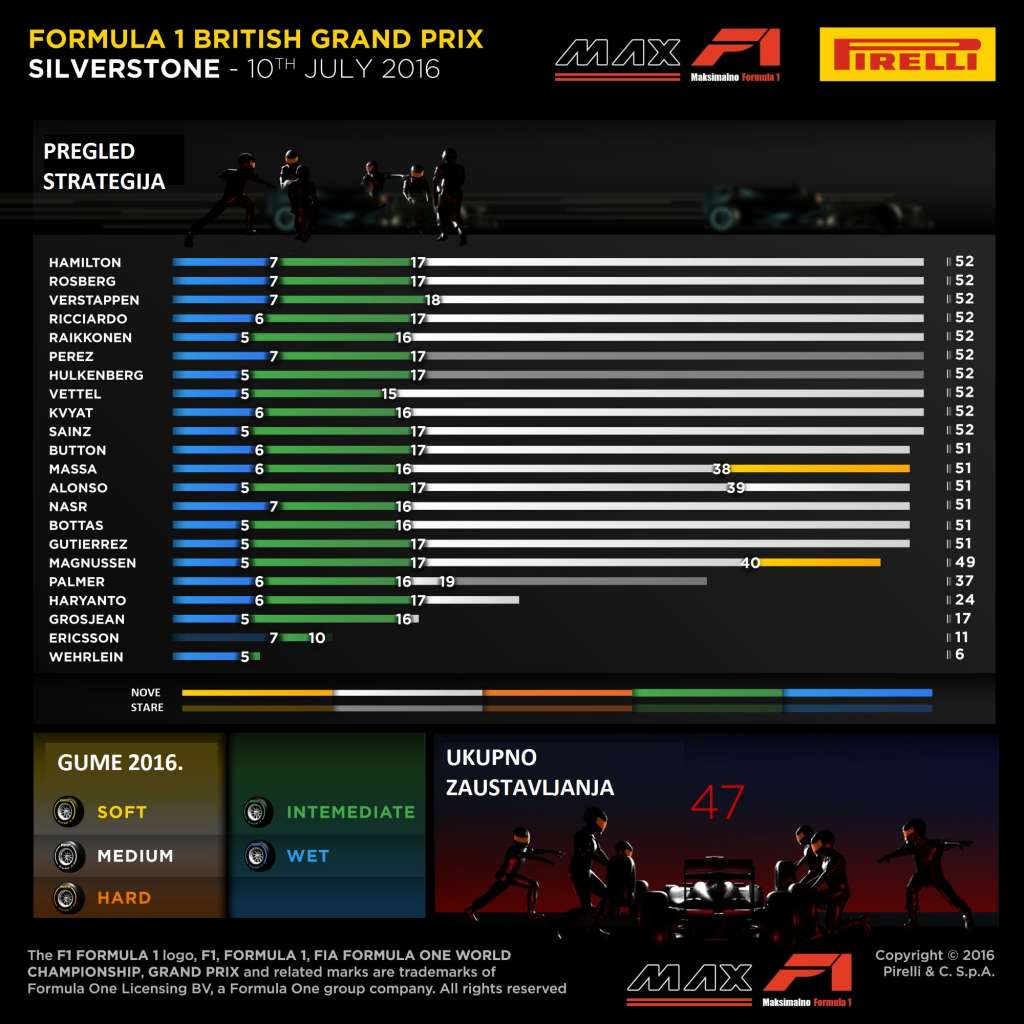 10-British-Race1-4k-CROATIAN-TRANSLATION-MAXF1-NET