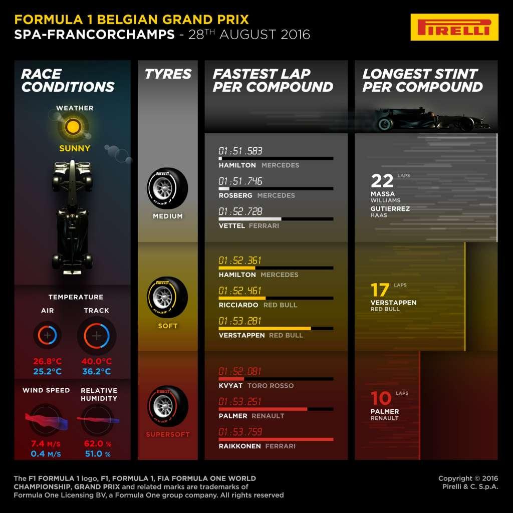 13-Belgian-Race2-4k-EN
