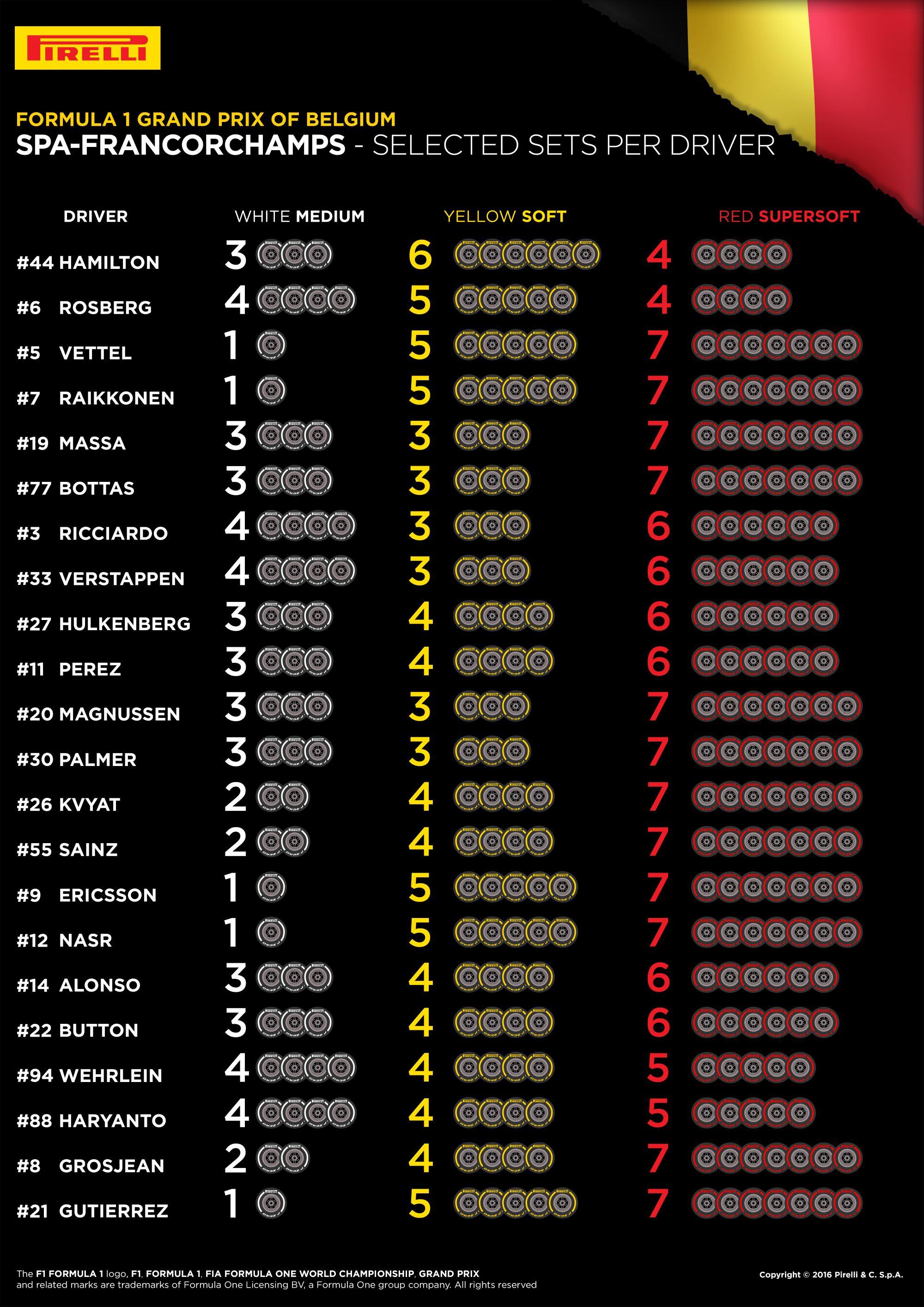13-spa-selected-sets-per-driver-4k-en_6