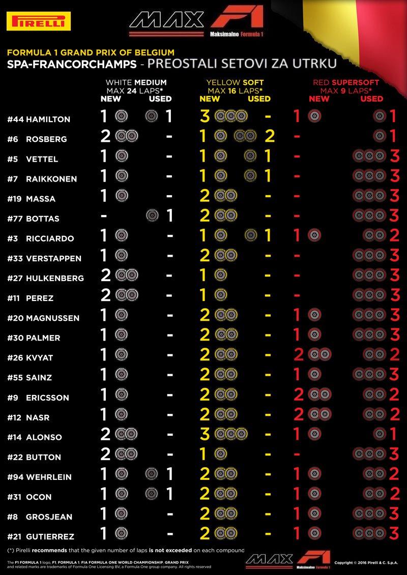 9290_BEL-race-sets-GB-nero_rid-MAXF1-net-Croatian-translation