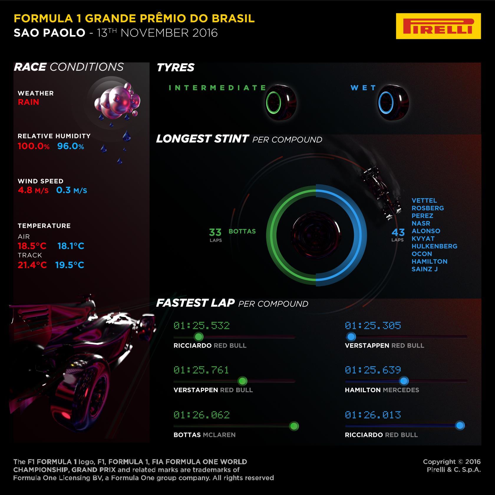 20-brazilian-race2-4k-en1