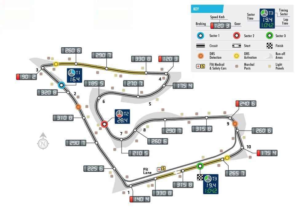 Austrian GP F1 2018 Red Bull Ring track map Photo FIA