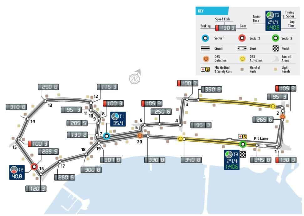 Azerbaijan GP Baku City Circuit