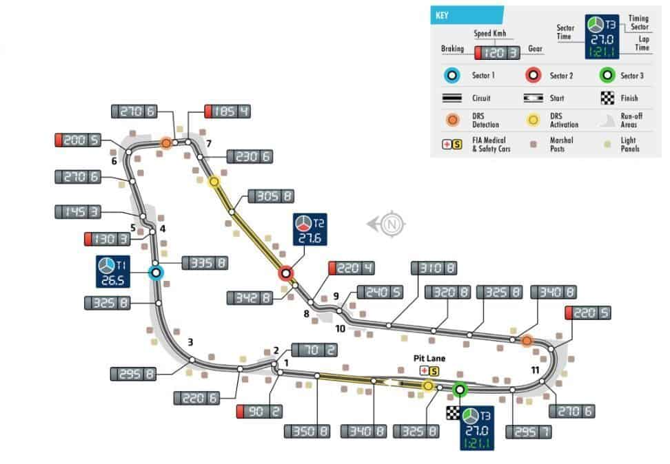 Italian GP F1 2018 Monza track map Photo FIA