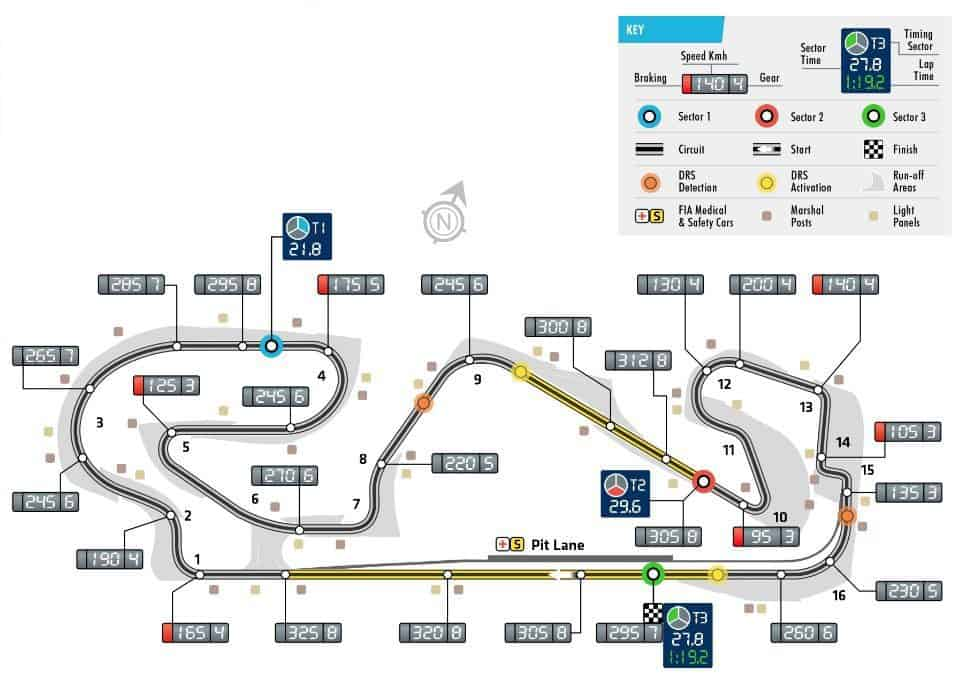 Spanish GP F1 2018 Circuit de Catalunya Barcelona track map Photo FIA