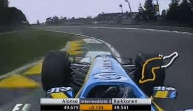 fernando-alonso-renault-r25-san-marino-gp-imola-f1-2005-onboard-qualifying