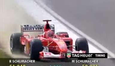 michael-schumacher-f2002-san-marino-gp-imola-f1-2003-pole-position-lap