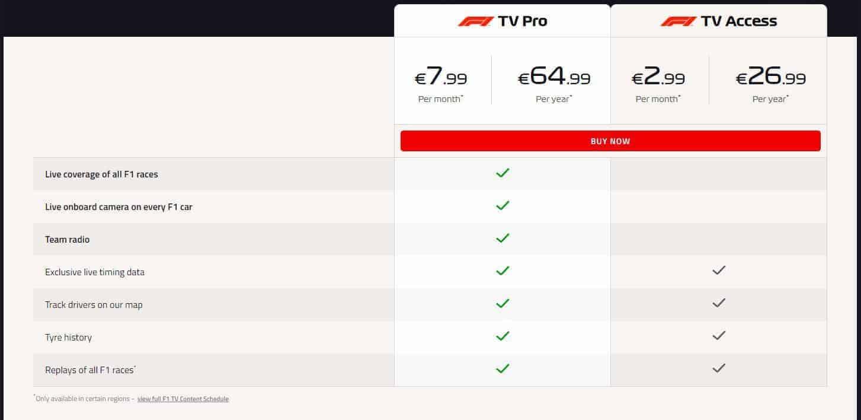 F1 TV Pro F1 TV Access F1 2018