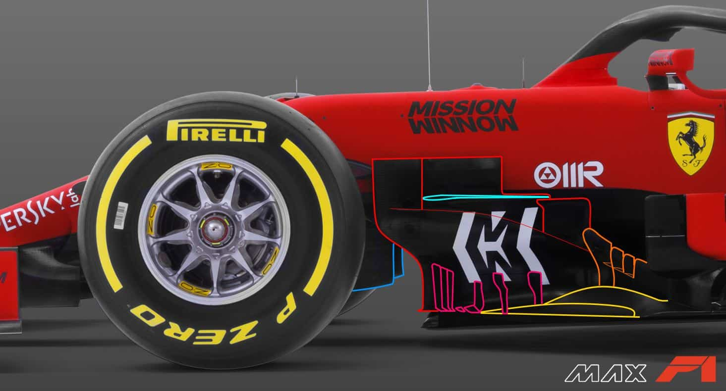2019 F1 Ferrari SF90 area behind the front wheels bargeboards vanes front suspension side view Photo Ferrari Edited by MAXF1net