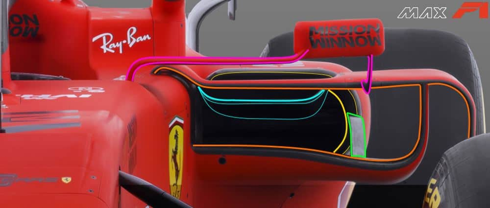 2019 F1 Ferrari SF90 bargeboards vanes sidepod vanes mirrors front view Photo Ferrari Edited by MAXF1net