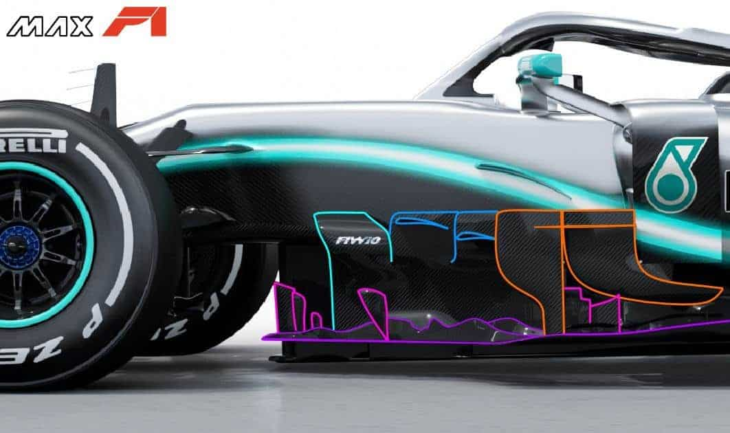 2019 F1 tech Mercedes F1 W10 EQ Power +area behind the front wheels bargeboards Photo Daimler Edited by MAXF1net -