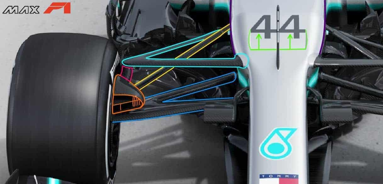 2019 F1 tech Mercedes F1 W10 EQ Power + front suspension brake ducts aero S-duct Photo Daimler Edited by MAXF1net -