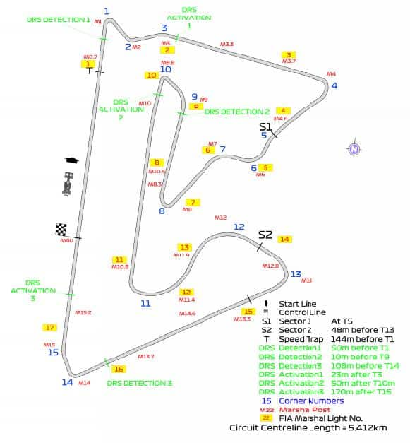 2019 Bahrain International Circuit FIA map three DRS zones