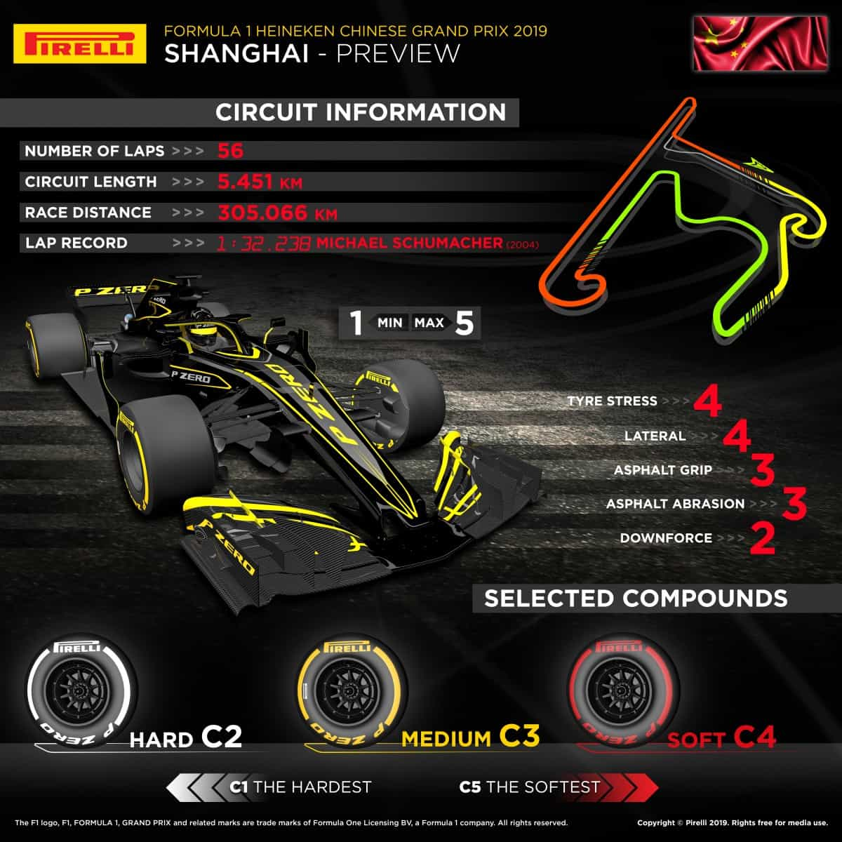 2019 Chinese GP – Pirelli F1 tyre pressure and camber limits