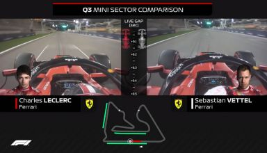 2019 Bahrain GP qualifying Leclerc Vettel comparison