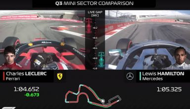 Hamilton Leclerc Russian GP F1 2019 Q3 laps comparison Photo Youtube F1