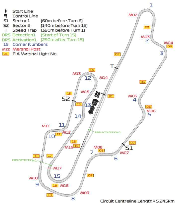 2020 Tuscan GP Mugello track map with DRS zone speed trap Data FIA Edited by by MAXF1net