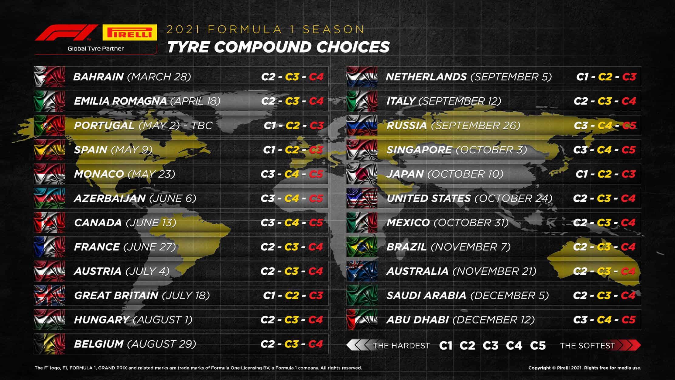 2021 Pirelli tyre choices compounds Photo Pirelli F1