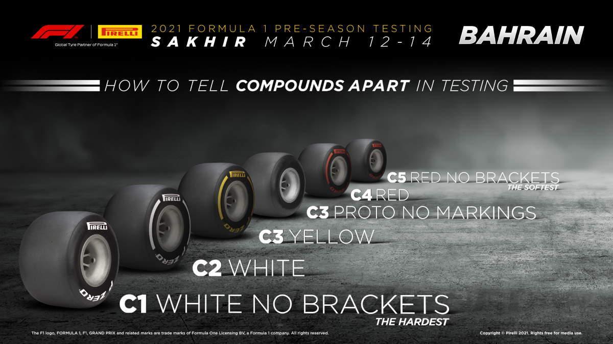 2021 F1 Bahrain Testing Pirelli compounds Photo Pirelli