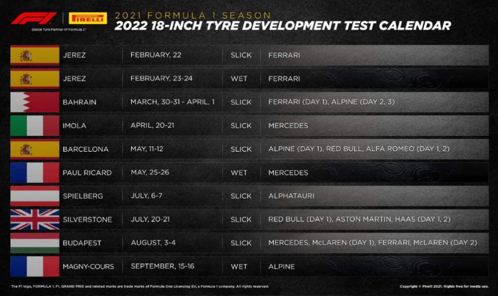 2021 Pirelli tyre development test calendar for 18-inch tyres for 2022 F1 season Photo Pirelli