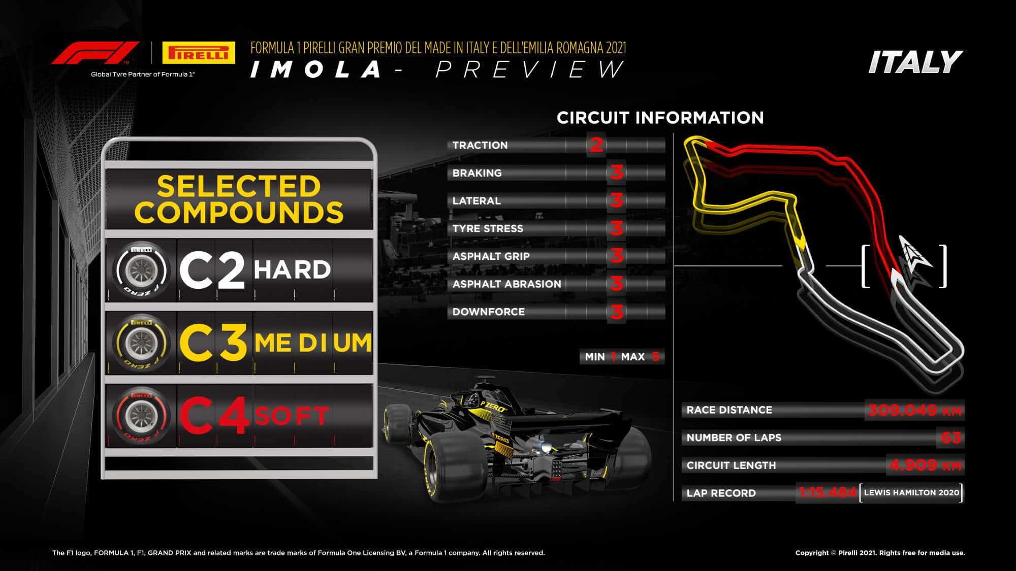 2021 Emilia Romagna GP Imola F1 circuit information Photo Pirelli Edited by MAXF1net